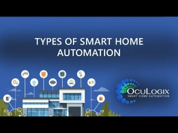 Types of Smart Home Automation